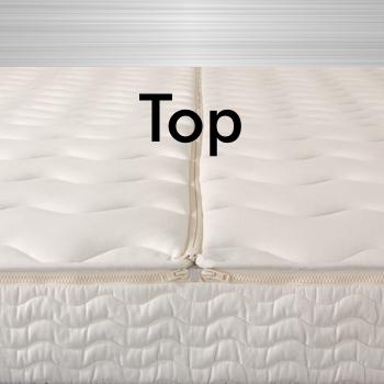 den matratzenbezug 80x200 cm fertigen wir ihnen passend. Black Bedroom Furniture Sets. Home Design Ideas