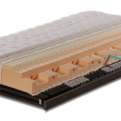 welche matratze ist die richtige dormito matratzen. Black Bedroom Furniture Sets. Home Design Ideas