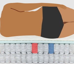 Matratzen ohne Hüftunterstützung