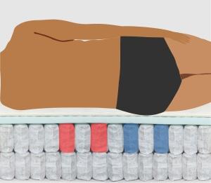 Matratzen mit leichter Lenden- und Hüftunterstützung