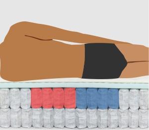 Matratzen mit starker Lenden- und Hüftunterstützung