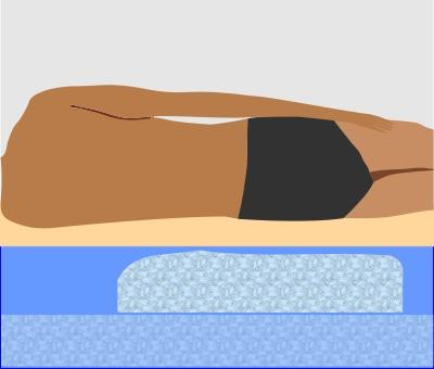 Wassermatratze  mit starker Lendenunterstützung