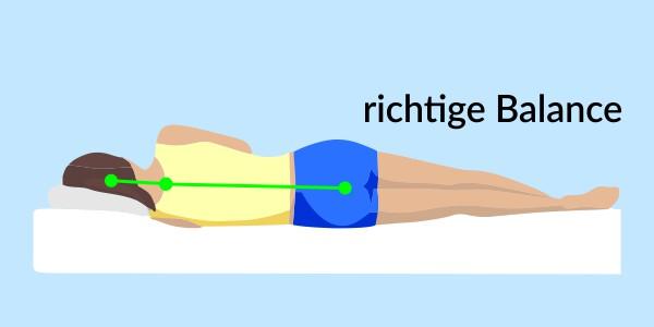 hart oder weich bester h rtegrad einer matratze bei r ckenschmerzen. Black Bedroom Furniture Sets. Home Design Ideas