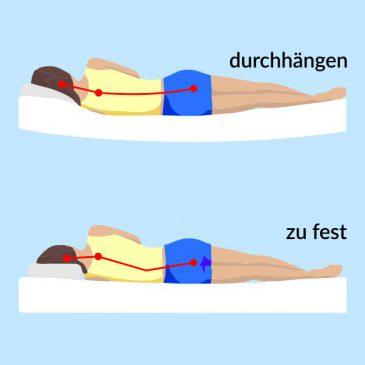 welche matratze bei rückenschmerzen