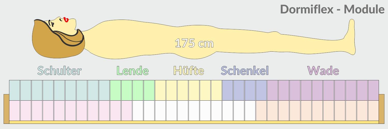 matratzen-module
