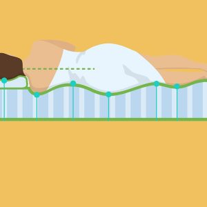 Eine Matratze, die bei Rückenschmerzen helfen kann