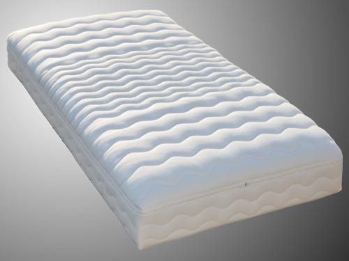 matratzen speziell f r sie angefertigt boxspringbetten wasserbetten. Black Bedroom Furniture Sets. Home Design Ideas